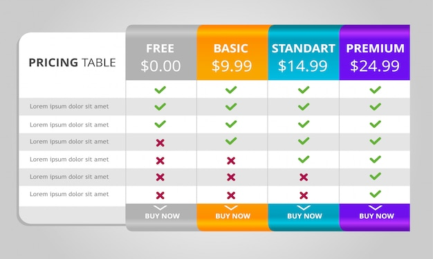 Diseño de tabla de precios web para empresas. vector Vector Premium