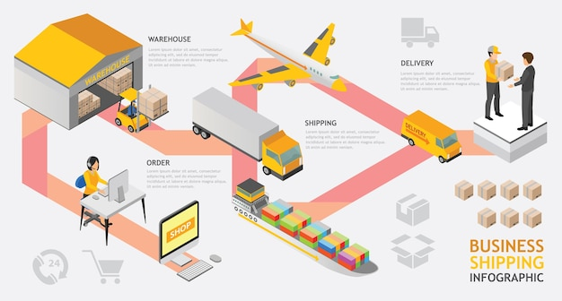 Diseño de vector de servicio de envío isométrico de infografía Vector Premium