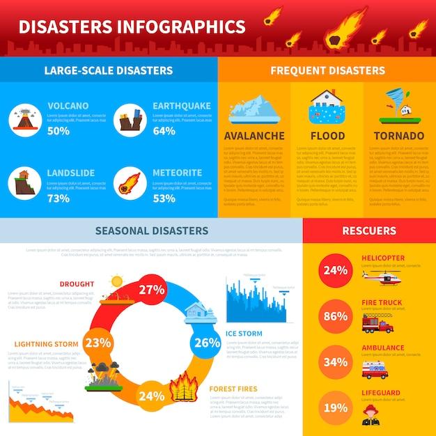 Disposición de infografías de desastres vector gratuito
