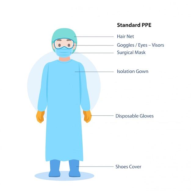Doctores personaje con traje de protección personal de epp estándar ropa Vector Premium