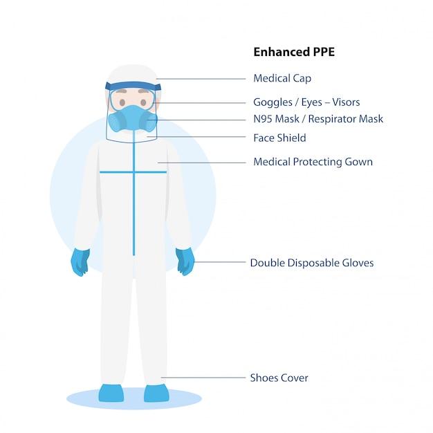 Doctores personaje con traje de protección personal de epp mejorado ropa Vector Premium