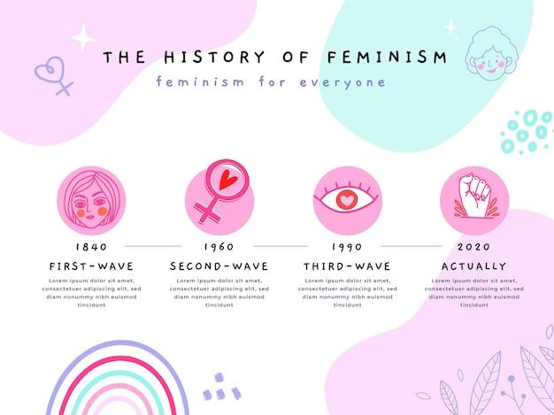 Doodle línea de tiempo del día de la mujer colorida vector gratuito