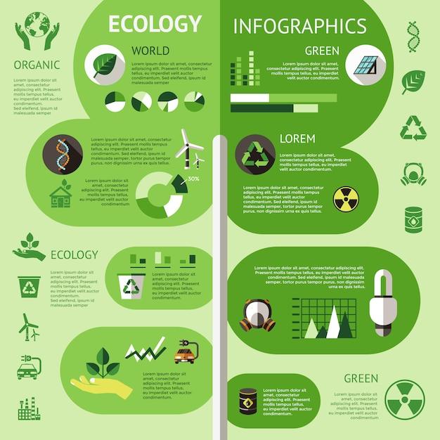 Ecología color infografía vector gratuito