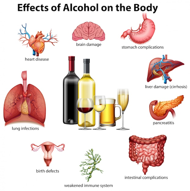 daños al individuo por el alcohol