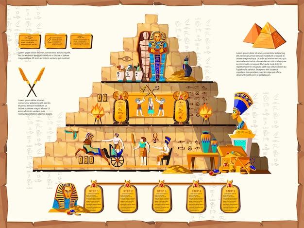 Egipto antiguo línea de tiempo vector infografía de dibujos animados. sección transversal interior de pirámide con símbolos religiosos. vector gratuito