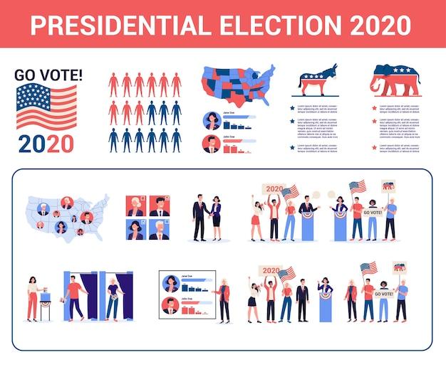 Elecciones presidenciales en estados unidos. campaña electoral . idea de política y gobierno estadounidense. la gente vota por el candidato. democracia y gobierno. Vector Premium