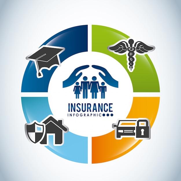 Elemento simple de seguro vector gratuito