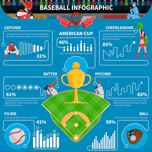 Elementos de infografía de béisbol vector gratuito