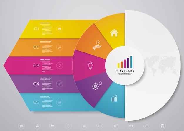 Elementos de infografía de gráfico de ciclo de 5 pasos para presentación de datos. Vector Premium
