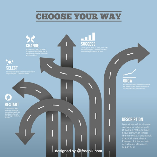 Elige tu camino vector gratuito