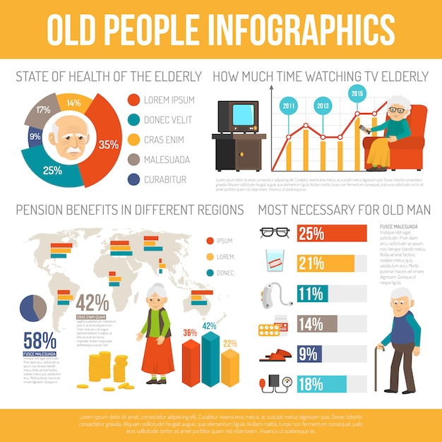 Envejecimiento personas vida plana infografía banner vector gratuito