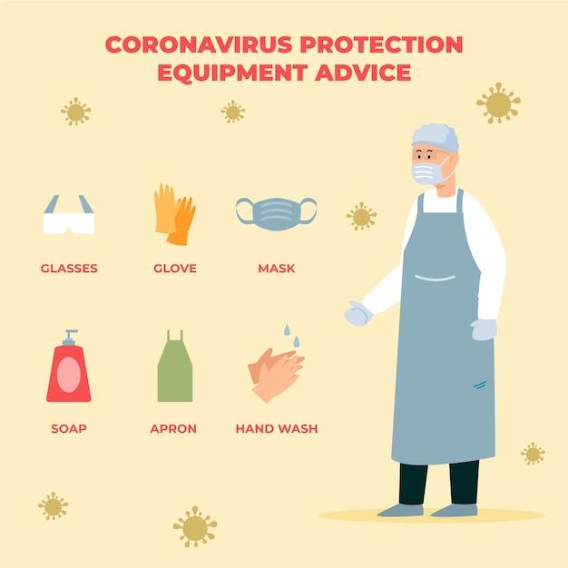 Equipo de protección contra coronavirus vector gratuito