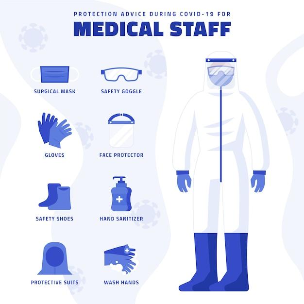 Equipo de protección del personal médico vector gratuito