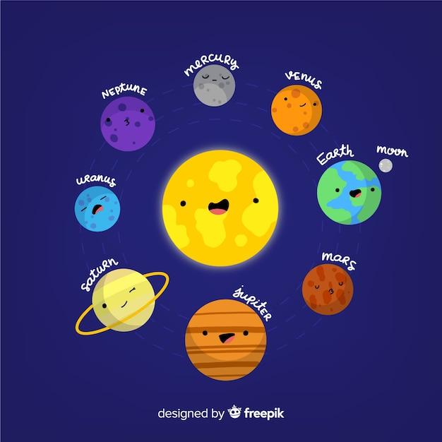 Esquema Adorable De Sistema Solar Dibujado A Mano Vector