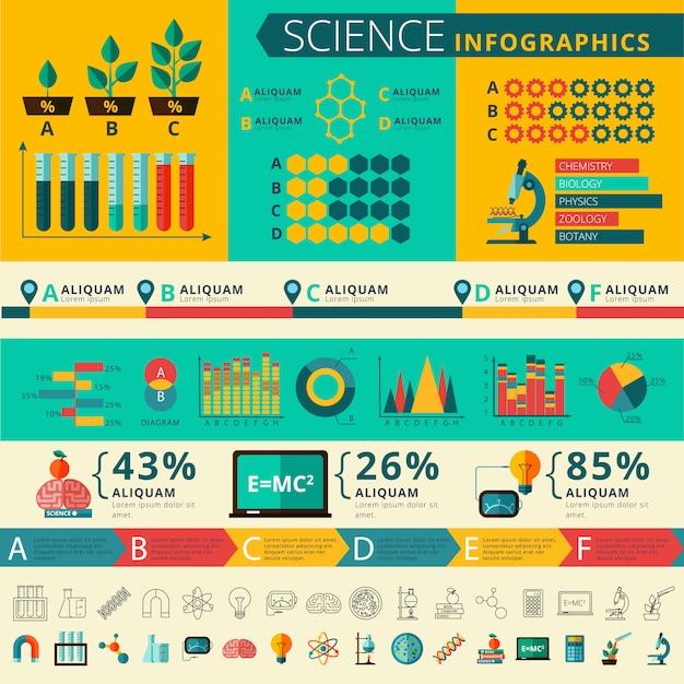 Estadística de presentación de informes de infografía de investigación de ciencia experimental con desarrollo de línea de tiempo vector gratuito
