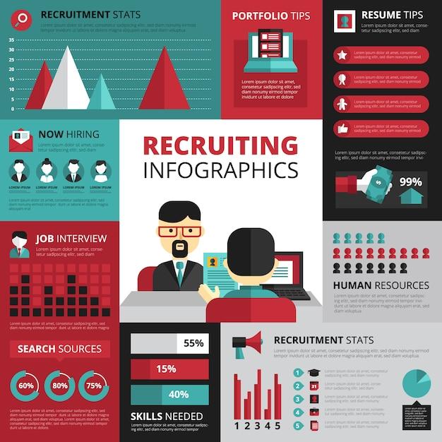 Estrategia de búsqueda de empleo para empleo y carrera exitosa con estadísticas de reclutamiento y consejos de currículum infografía diseño ilustración vectorial Vector Premium