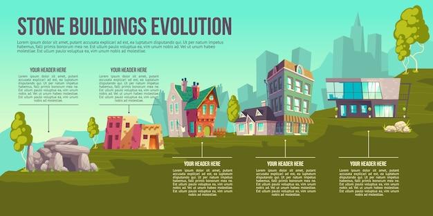 Evolución de la vivienda humana desde la era prehistórica hasta los tiempos modernos. infografía vectorial de dibujos animados con cueva de piedra, sombrero antiguo, casas de campo y mansión contemporánea, ilustración de edificios de la ciudad. vector gratuito