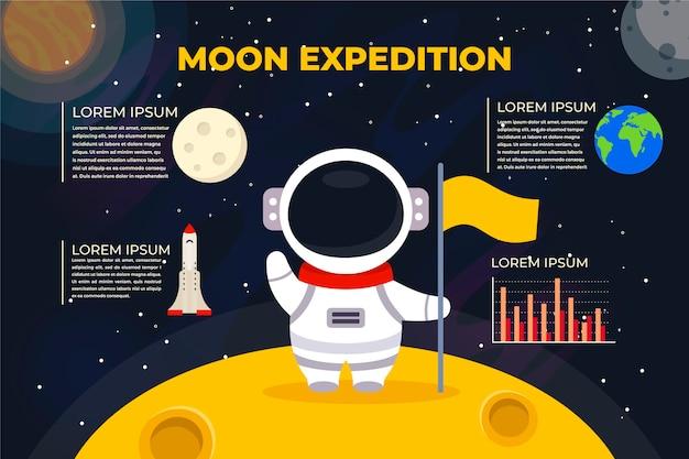Expedición a la luna con cosmonauta y bandera vector gratuito