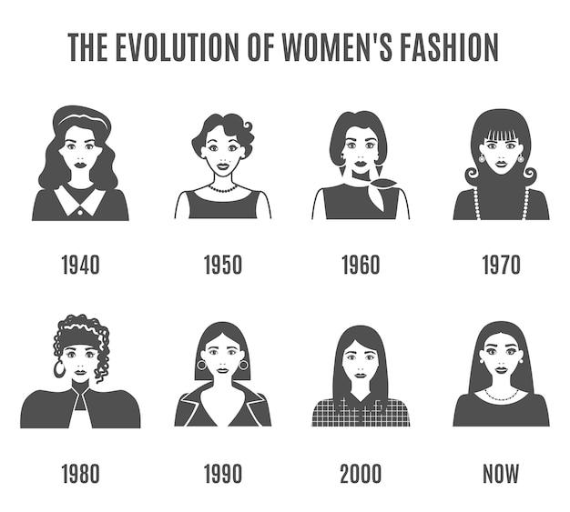 Fashion evolution negro blanco conjunto de avatar vector gratuito