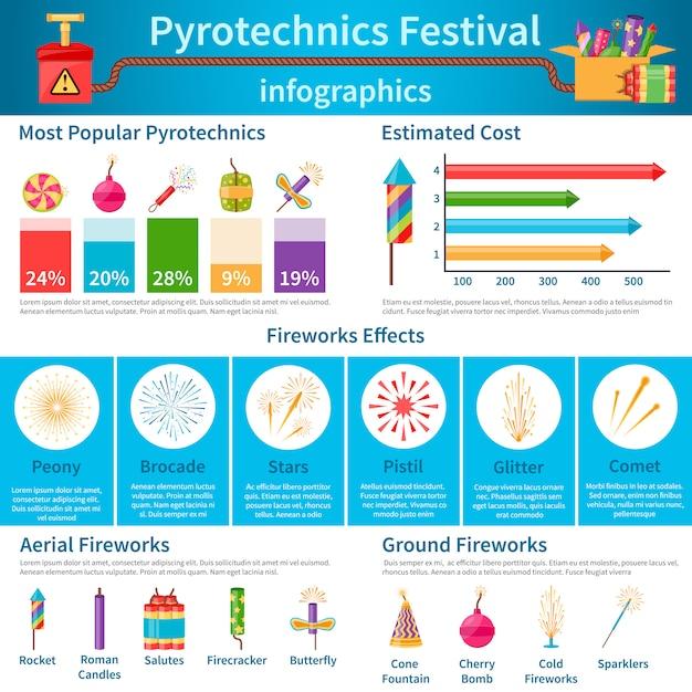 Festival de pirotecnia plana infografía vector gratuito