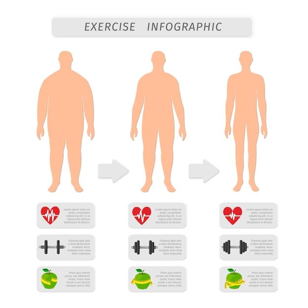Fitness ejercicio progreso infografía diseño conjunto de elementos de fuerza de ritmo cardíaco y delgadez hombre silueta vector aislado ilustración vector gratuito