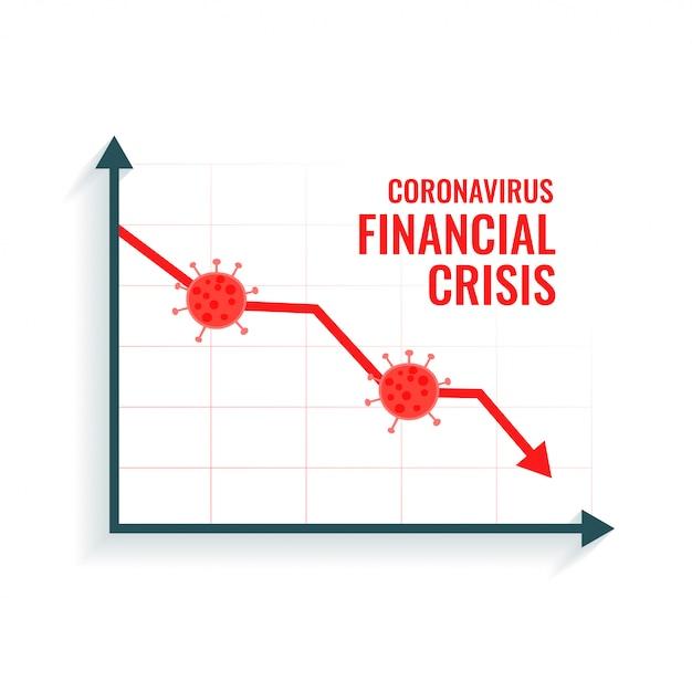 Fondo de crisis de caída del mercado mundial de coronavirus susto vector gratuito