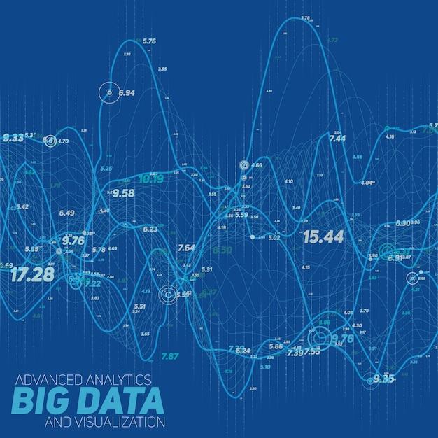 Fondo de datos gráficos entrelazados vector gratuito