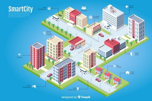 Fondo isométrico ciudad futurista de noche vector gratuito