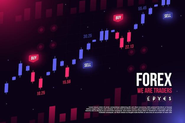 Fondo de pantalla de forex vector gratuito