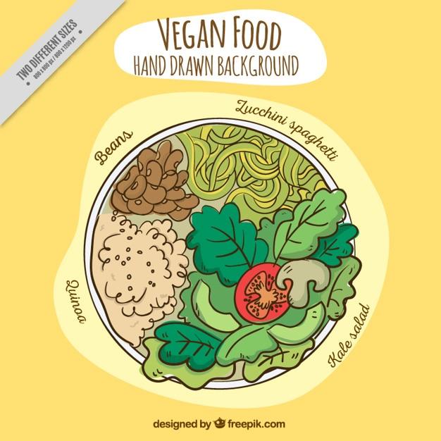 Fondo De Plato De Comida Vegana Variada Dibujada A Mano