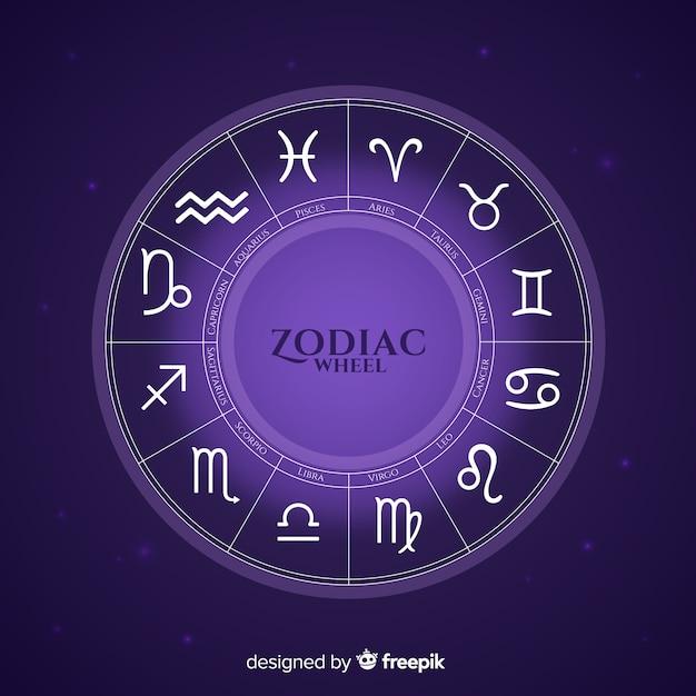 Fondo de rueda del zodiaco en el espacio vector gratuito