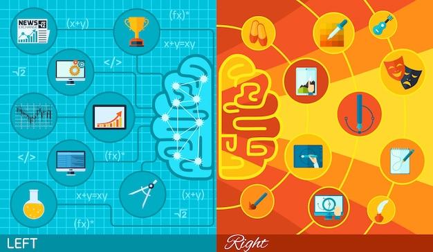 Función cerebral izquierda y derecha vector gratuito