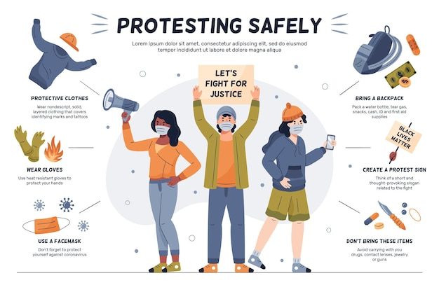 Gente protestando con seguridad infografía vector gratuito