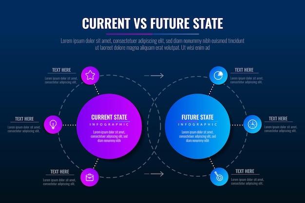 Gradiente ahora vs futuro infografía vector gratuito