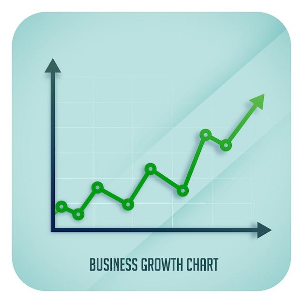 Gráfico de flecha de crecimiento empresarial que muestra una tendencia al alza vector gratuito