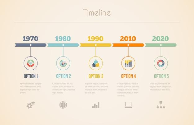 Gráfico vectorial infográfico de una línea de fecha visual en colores retro con cinco años diferentes en intervalos de 10 años con opciones de información y texto a continuación vector gratuito