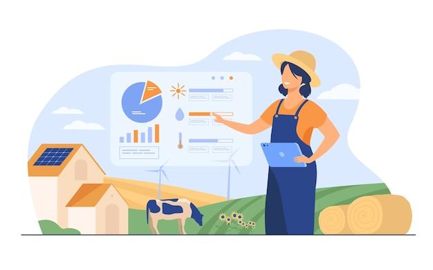 Granjero de sexo femenino feliz trabajando en la granja para alimentar a la población ilustración vectorial plana. granja de dibujos animados con tecnología de automatización. vector gratuito