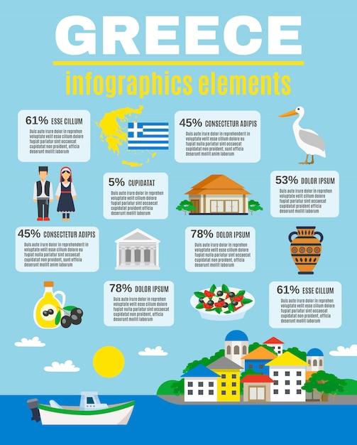 Grecia elementos de infografía vector gratuito