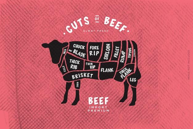 La guía del carnicero, corte de carne. Vector Premium