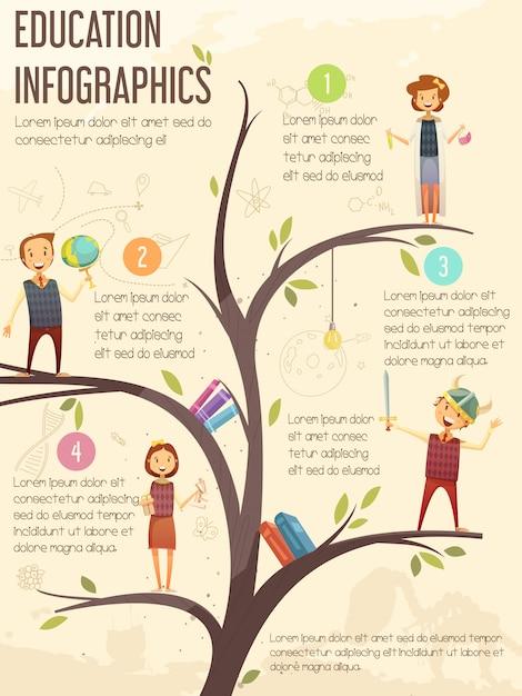 Guía de educación primaria y secundaria. vector gratuito