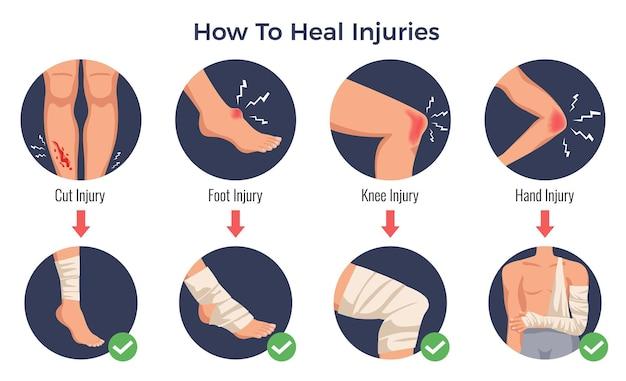 Heridas de corte abierto, contusiones de codo de rodilla, concepto de tratamientos de lesiones de pie, aplicaciones de vendaje de iconos redondos vector gratuito