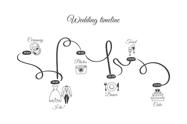 Hermosa línea de tiempo de boda dibujada a mano vector gratuito