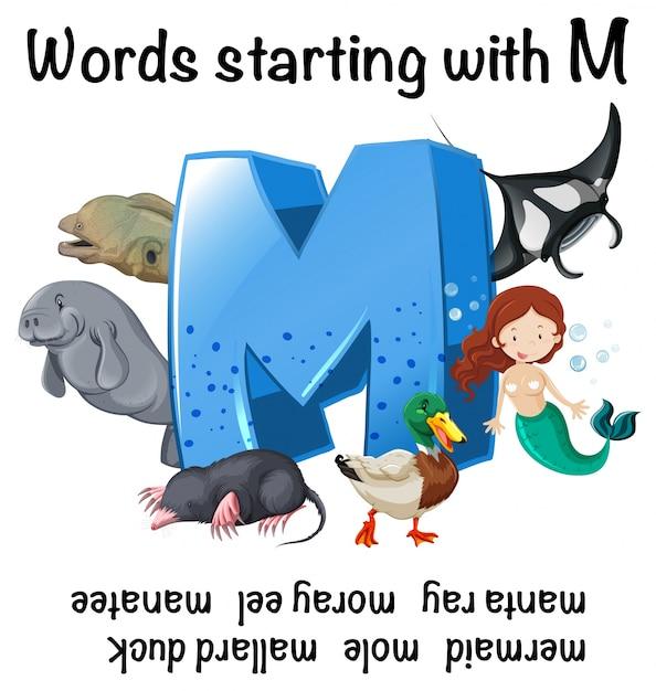 Hoja de trabajo en inglés de palabras que comienzan con m ...
