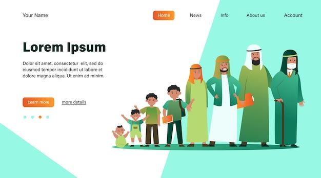 Hombre musulmán en diferentes edades. desarrollo, niño, vida ilustración vectorial plana. ciclo de crecimiento y diseño de sitio web de concepto de generación o página web de destino vector gratuito