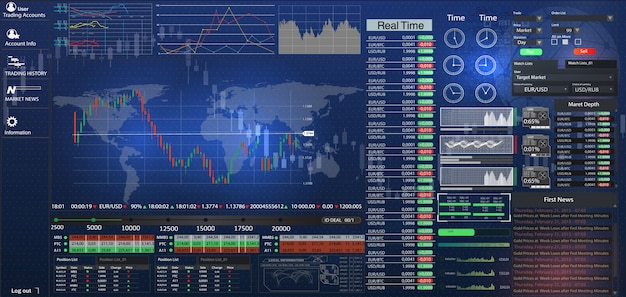 Hud ui para la aplicación de negocios. interfaz de usuario futurista hud y elementos infográficos. Vector Premium