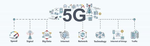 Icono de web de banner de banda ancha de alta velocidad 5g para empresas y tecnología. Vector Premium