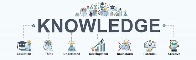 Icono de web de banner de conocimiento para la lección y la educación. Vector Premium