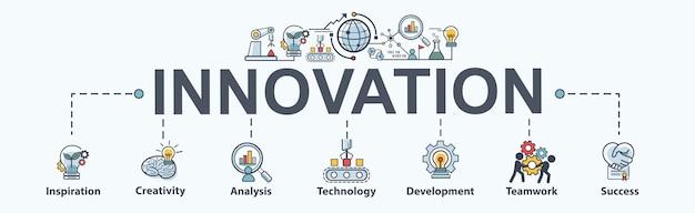 Icono de web de banner de innovación Vector Premium
