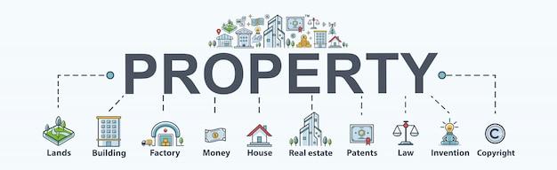 Icono de web de banner de propiedad para negocios e inversiones. Vector Premium