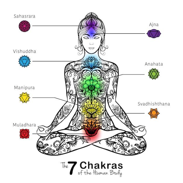 Icono de yoga loto pose meditando mujer vector gratuito